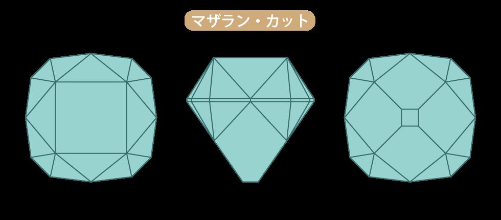 ダイヤモンド・マザラン・カット