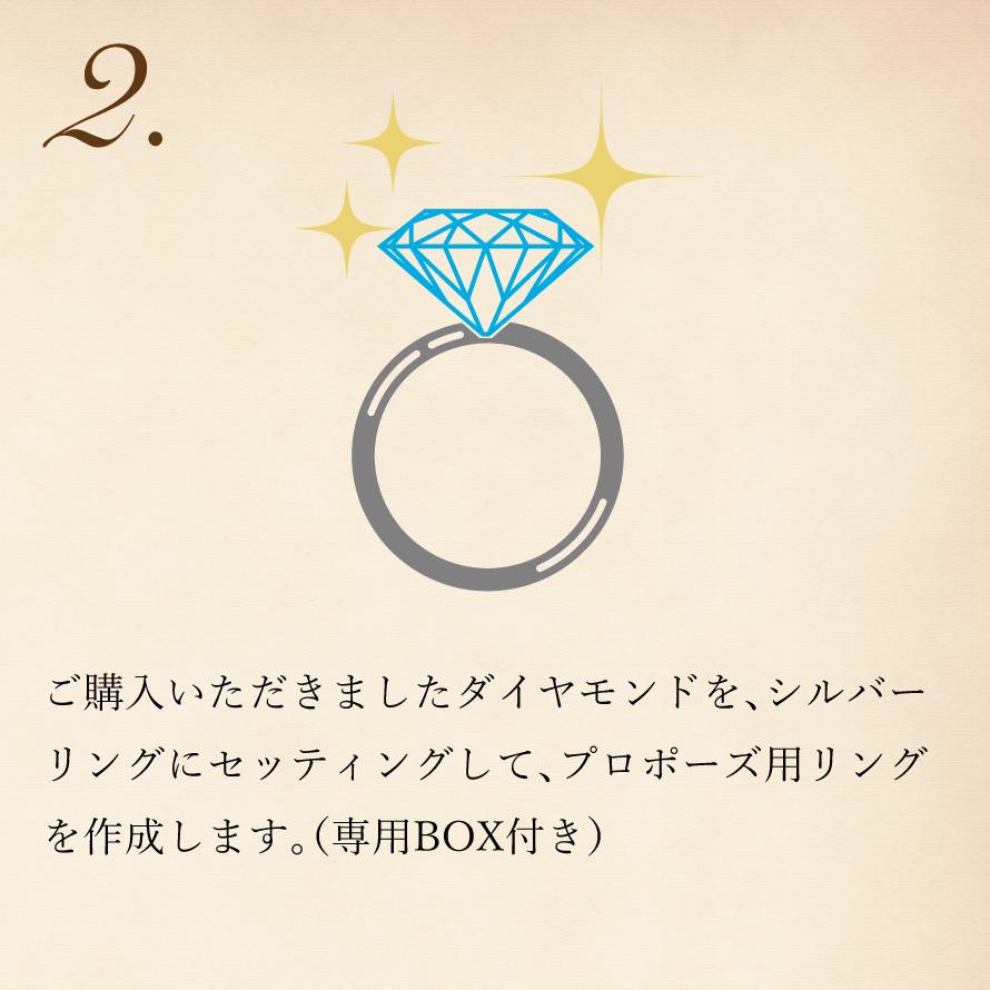 ご購入いただきましたダイヤモンドでプロポーズ用リングを作成します。ダイヤモンド&プロポーズ