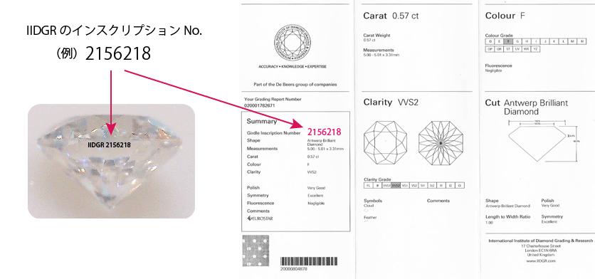デビアス・グループの鉱山から供給された高品質なダイヤモンド Debeers 産地証明 ボツワナ産 由緒正しいダイヤが人気
