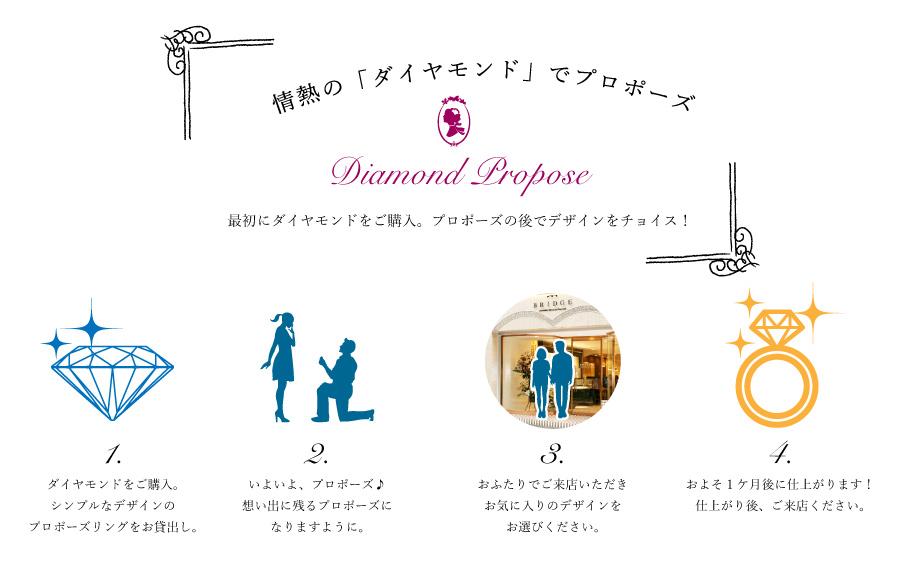 情熱の「ダイヤモンド」でプロポーズ