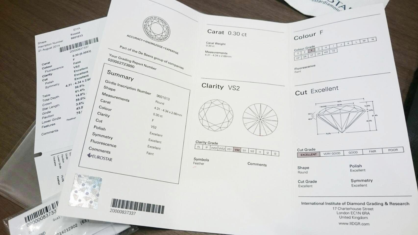 IIDGRダイヤモンドグレーディングレポートインスクリプション