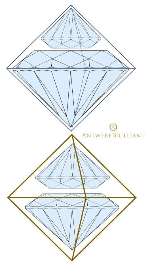 ブリッジ銀座ダイヤモンド原石で決まる美しさカットの秘密はソーイング50%以上が失われる希少石