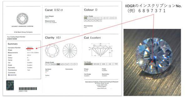 IIDGRのガードルインスクリプションはダイヤモンドのトレサビリティを確立しています