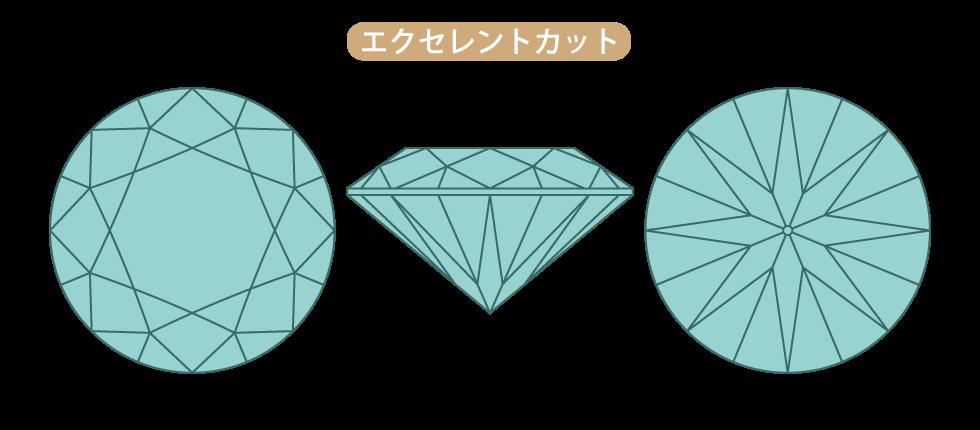 ダイヤモンド・エクセレントカット
