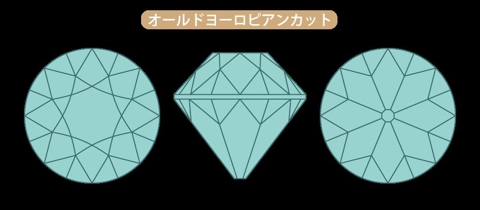 婚約リングのカットの歴史ダイヤモンド・オールドヨーロピアンカットブリッジ銀座婚約リングダイヤモンド