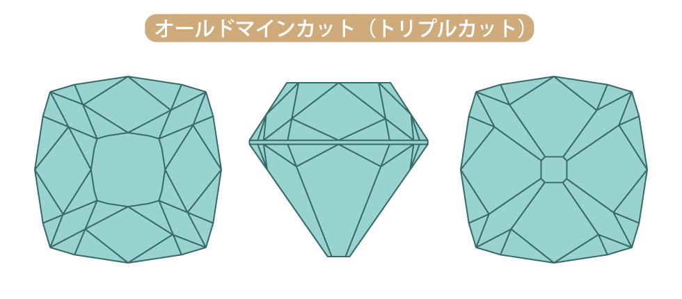 プロポーズ応援ダイヤモンド・オールドマインカット研磨の歴史BRIDEG銀座
