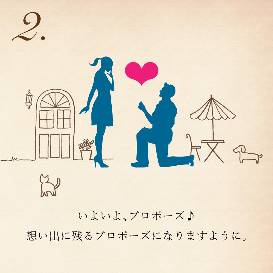 サプライズプロポーズを応援するための特別なプラン ダイヤモンド&プロポーズ