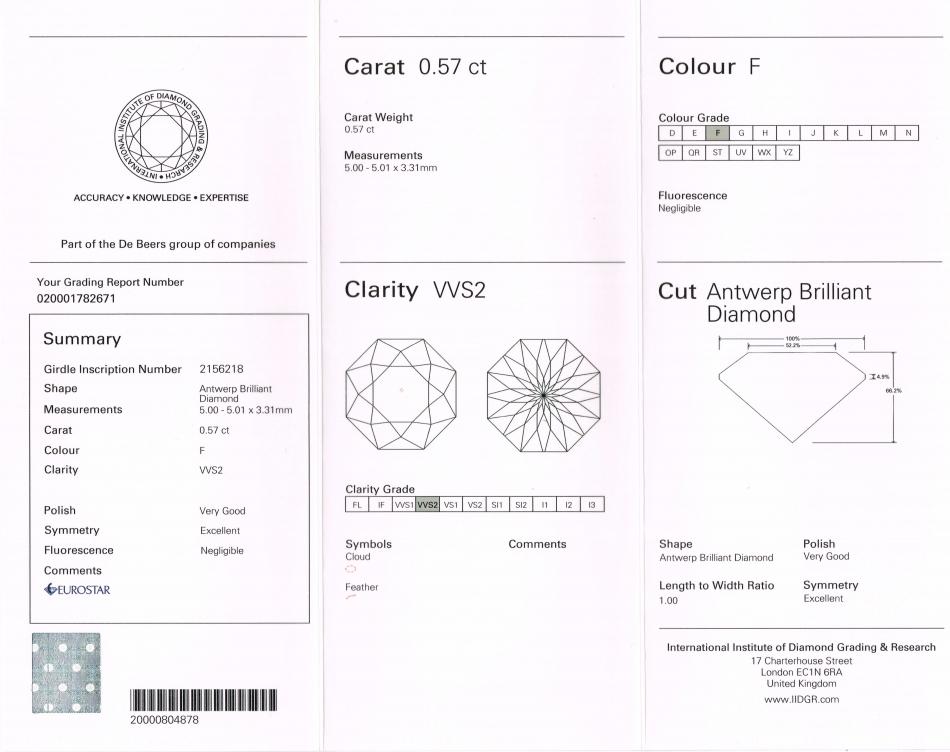 デビアスグループのダイヤモンドグレーディングレポートは通称デビアス鑑定と呼ぶ