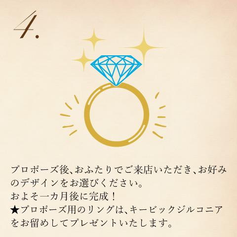 プロポーズ後、お好みのデザインで 銀座ダイヤモンド&プロポーズ
