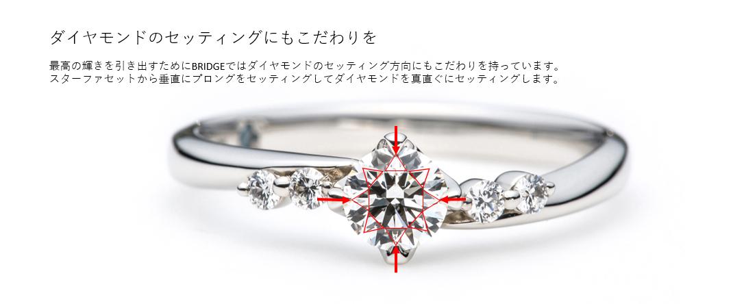 ロングスターファセットが美しい外反りのダイヤモンドはブリッジ銀座