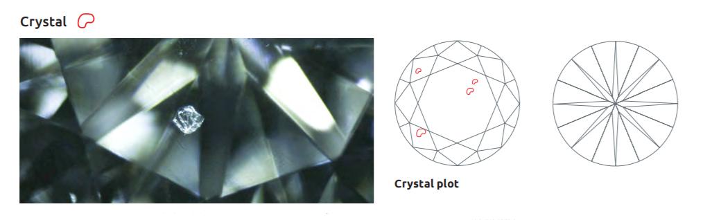 美しさを損なわないダイヤモンドの内包物は位置とサイズ色で婚約指輪に適しているか判断する