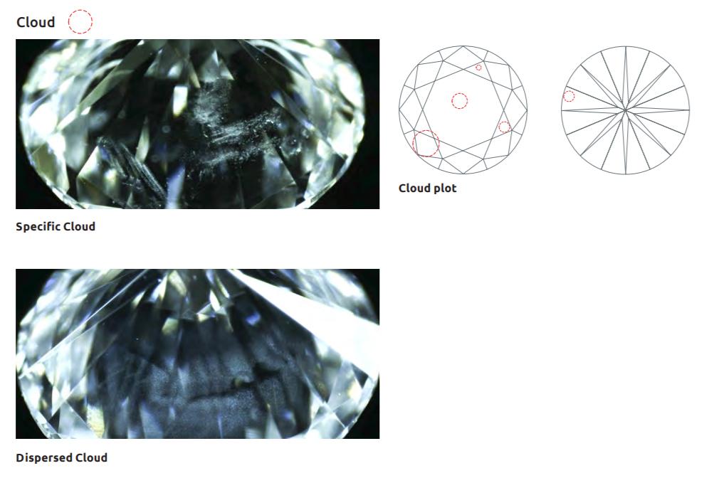 ダイヤモンドの内包物は美しさに影響しない場合が有る
