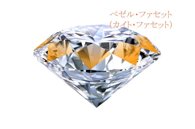 ベゼルファセットからはダイヤモンドの虹色が発揮される
