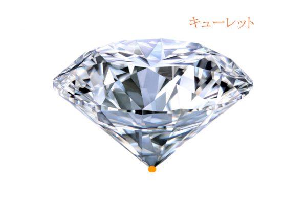 キューレットはダイヤモンドの耐久性に大きな役割を持たせるファセット、フィリッペンスベルト氏の手で丁寧に研磨される
