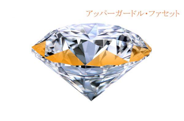 美しい変形三角が16連なるアッパーガードルファセットをダイヤモンド研磨職人フィリッペンスベルト氏本物のベルギー品質をお届けします