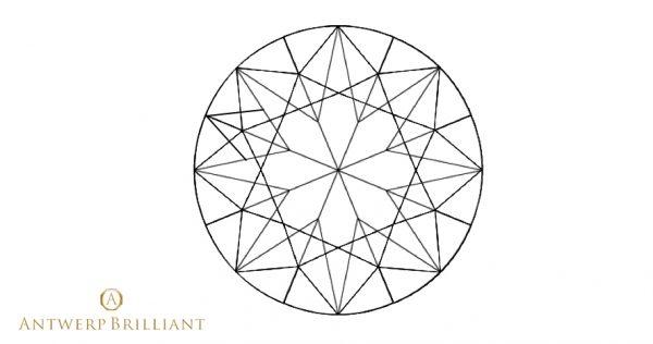 エクストラファセットはダイヤモンド原石の生地不足が原因で婚約指輪には不向きですブリッジ銀座では取扱いません。