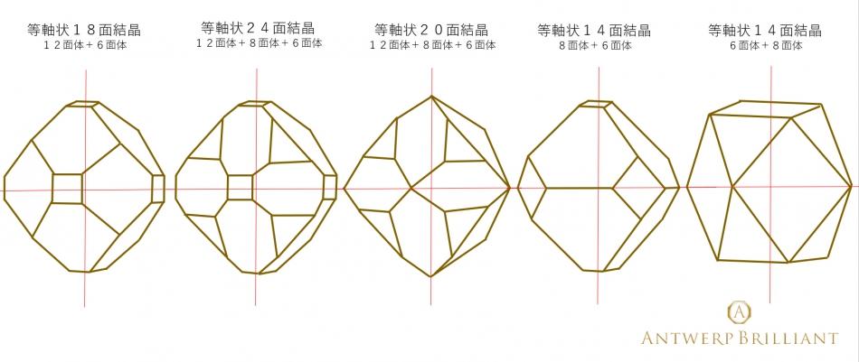 ダイヤモンドの結晶Rough婚約リングのダイヤモンドセンターストーン用はソーヤブル原石