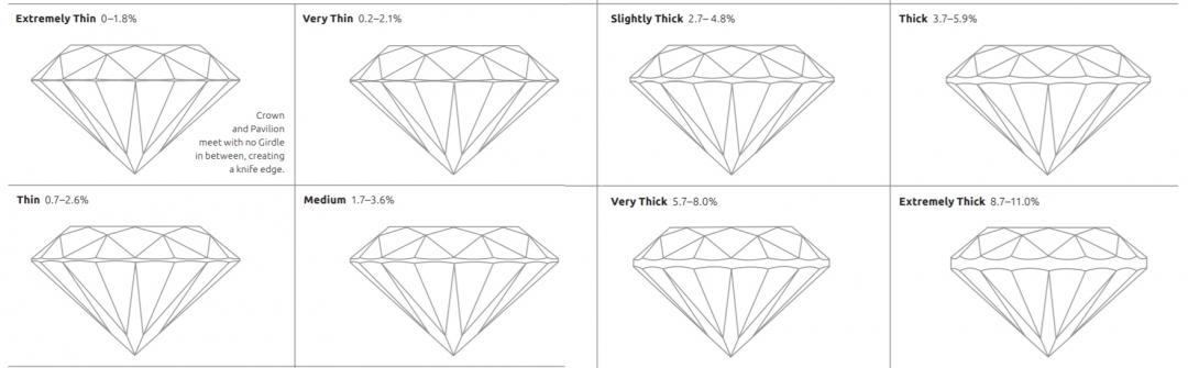 ブリッジ銀座アントワープブリリアントギャラリーの美しいダイヤモンドでプロポーズ