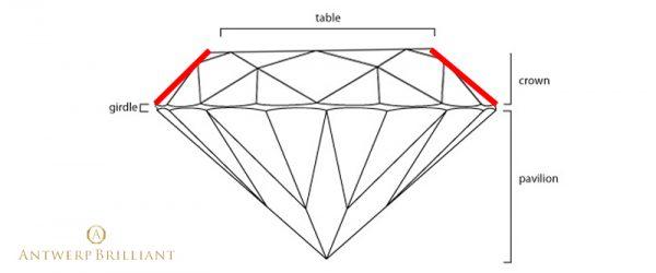 Crown Angle Variationブリッジ銀座ではクラウンアングルバリエーションの在るダイヤモンドを取扱いません
