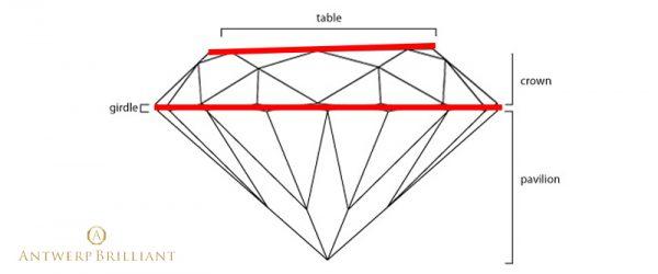 クラウンハイトバリエーションのあるダイヤモンドをブリッジ銀座では婚約指輪のセンタースト―ンに使用しません