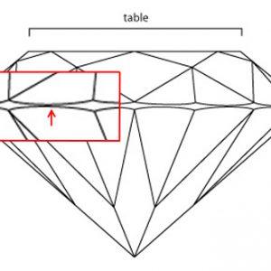 ガードル厚はダイヤモンドの輝きに大きく影響します