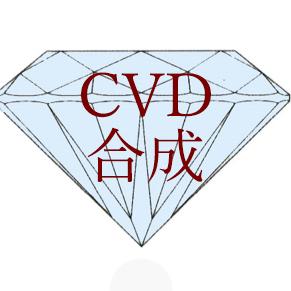 合成ダイヤモンドに価値はありません