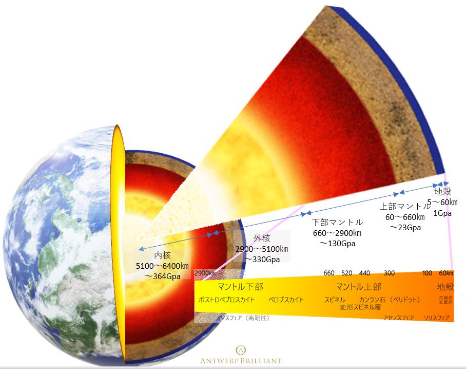 超深部起源ダイヤモンドはBRIDGE銀座アントワープへプロポーズに最高の輝きを