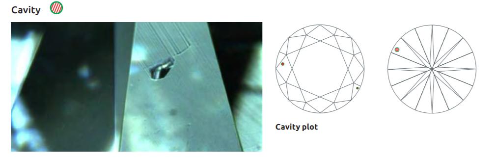 キャビティはダイヤモンドの内包物表記