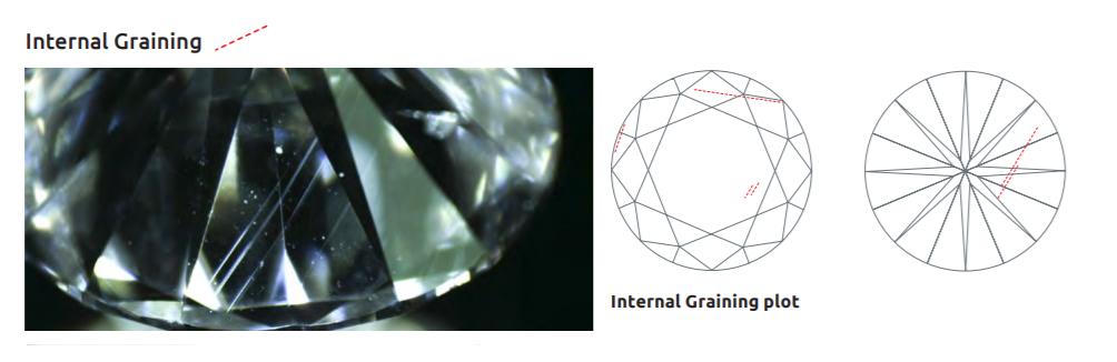 ダイヤモンドにはグレインラインと言う無視できない成長線の方向が有りそれに沿って劈開研磨して加工する