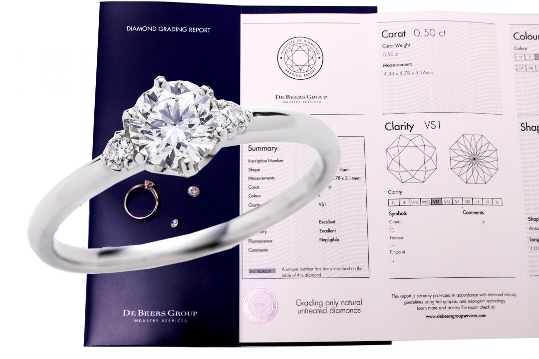 デビアス鑑定は世界的に権威のあるダイヤモンドのグレーディングを行う機関