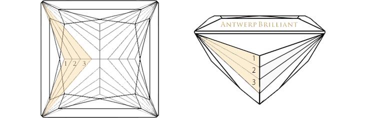 プリンセスカット角型四角のダイヤモンドBRIDGE