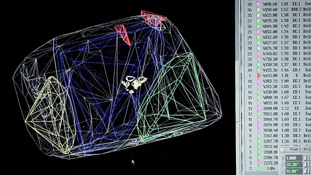 1990年以降ダイヤモンドの加工設計はレーザー技術で飛躍的に向上した
