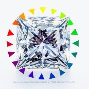 ダイヤモンドの鮮やかさは美しさを大きく左右する