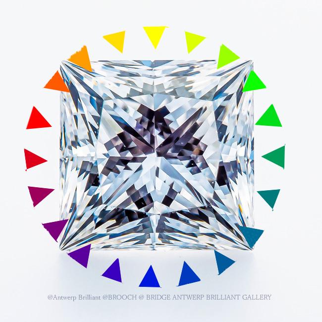 ダイヤモンドの色は無限ディスパージョンによって発揮される。