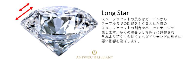 ダイヤモンドのスターフェアセットは55%以上でロングスター理想的な長さ