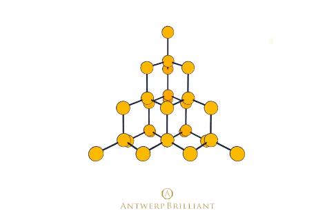 ダイヤモンドは炭素Cの多重結合体、高い熱伝導を持つ