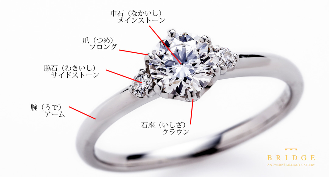 ダイヤモンドエンゲージリングの部位名称